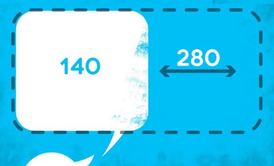 Twitter artık 280 karakter